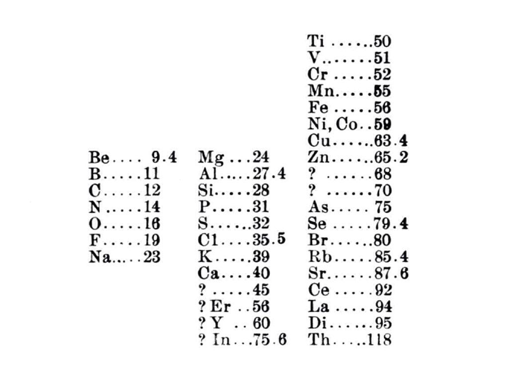2 classico doyouspeakscience - Tavola periodica in inglese ...